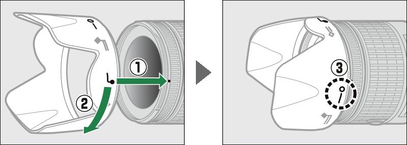 AF-P DX NIKKOR 18–55mm f/3 5–5 6G VR Lenses