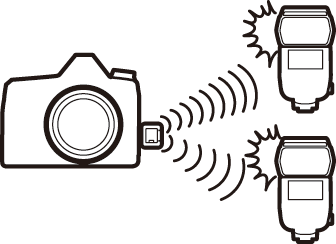 Photography clipart camera flash, Photography camera flash Transparent FREE  for download on WebStockReview 2020