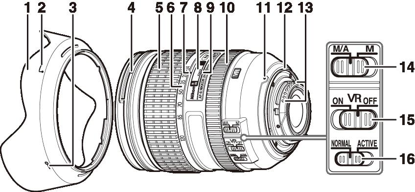 Nikon D50 Service Repair Manual Parts List Catalog
