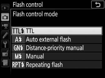 When to use a flash in ettl mode.